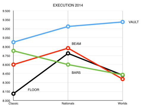 execution2014