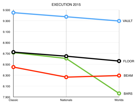 execution2015