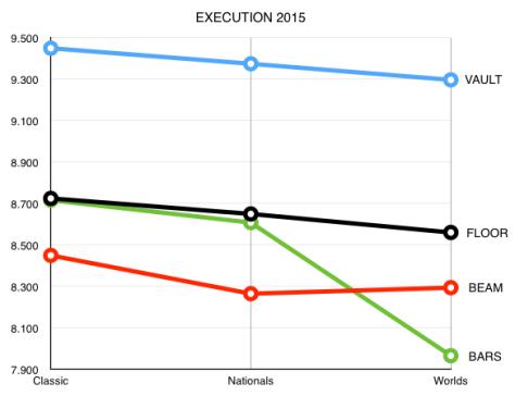 execution2015