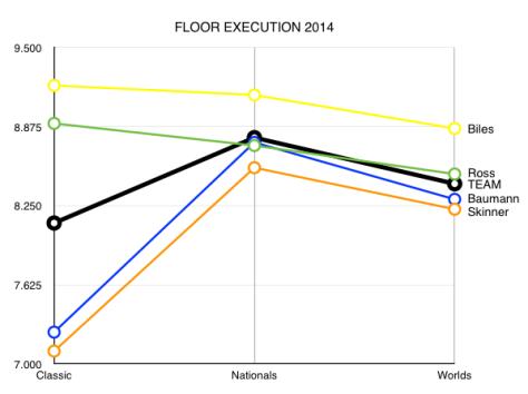 floor2014