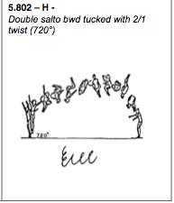 doubledoubletuck