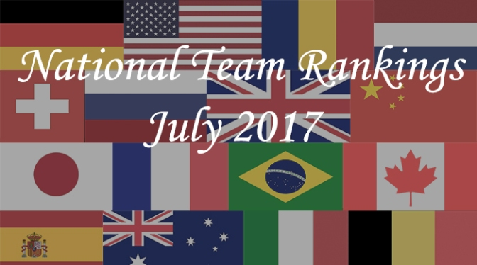 National Team Rankings — July 2017