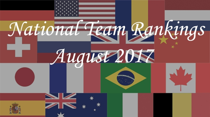 National Team Rankings – August 2017