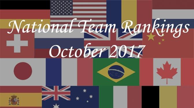 National Team Rankings – October 2017