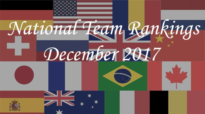 National Team Rankings – December 2017