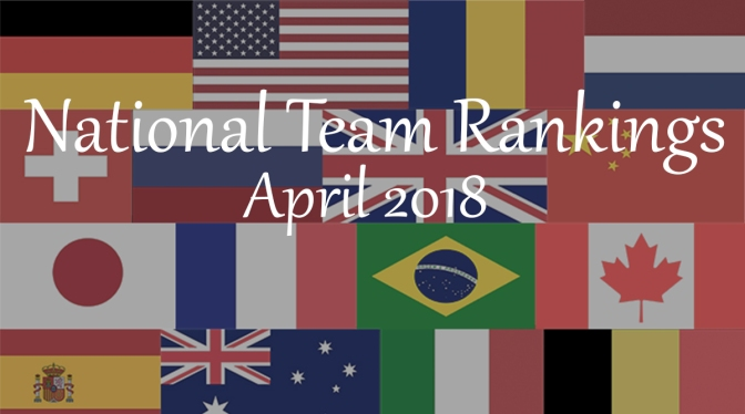 National Team Rankings – April 2018