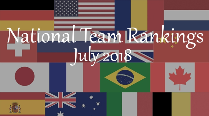 National Team Rankings – July 2018
