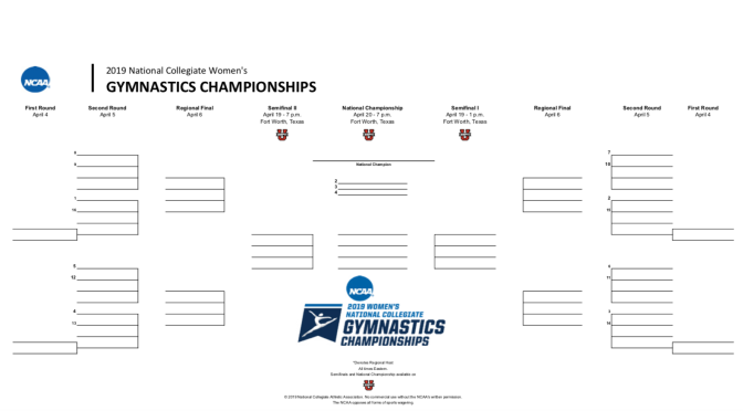 Explained: The New NCAA Championship Format
