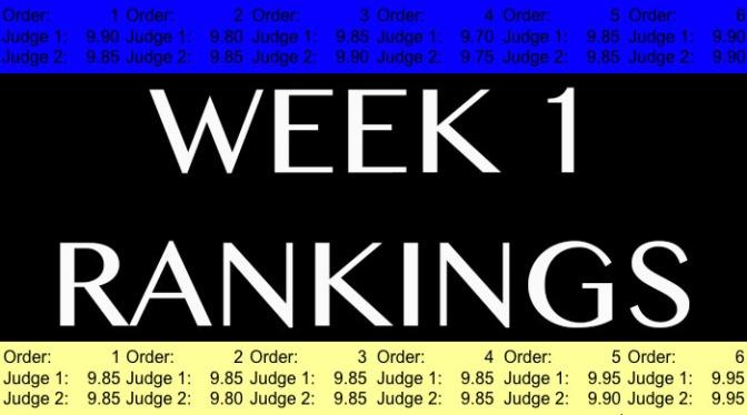Week 1 Ranking Notes