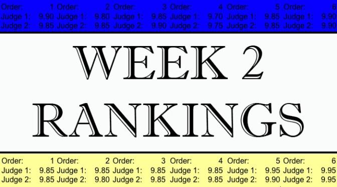 Week 2 Ranking Notes