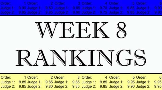 NCAA Week 8 Rankings and RQS Update