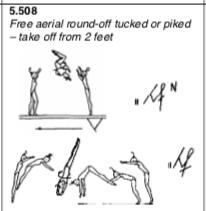 Aerial roundoff
