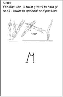 Back handspring 1:2 to handstand