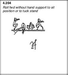 Forward roll