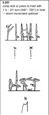 Handstand variations, 1.5 twist +