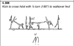 Kick handstand 1:2