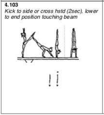 Kick handstand