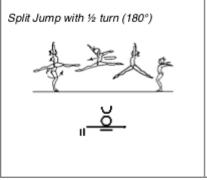 Split jump 1:2