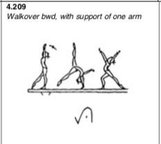 Walkover backward, one arm