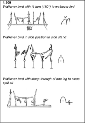 Walkover backward variations