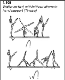 Walkover forward (Tinsica)