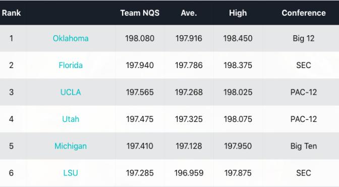 NCAA Week 10 Rankings