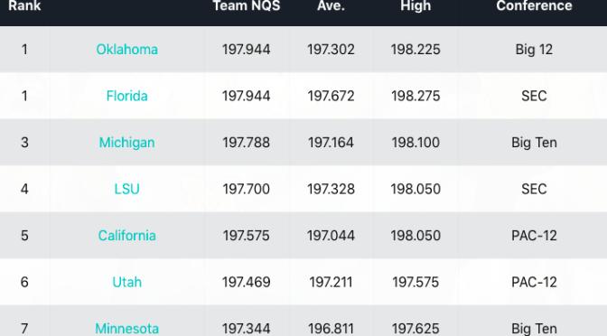 Week 10 Rankings & NQS Update