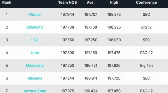 Week 8 Rankings & NQS Update