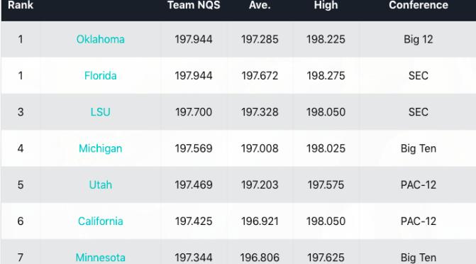 Week 9 Rankings & NQS Update